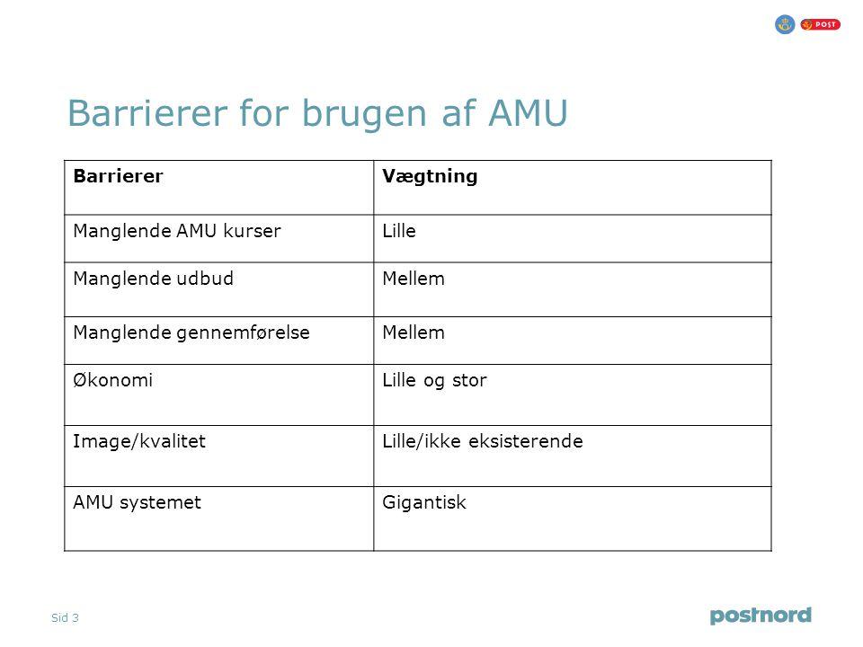 Barrierer for brugen af AMU