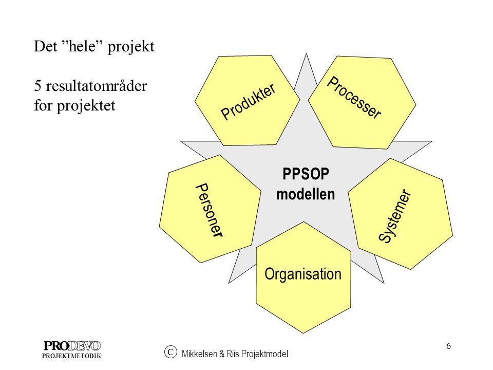Det hele projekt 5 resultatområder. for projektet. Personer. Organisation. Systemer. Produkter.