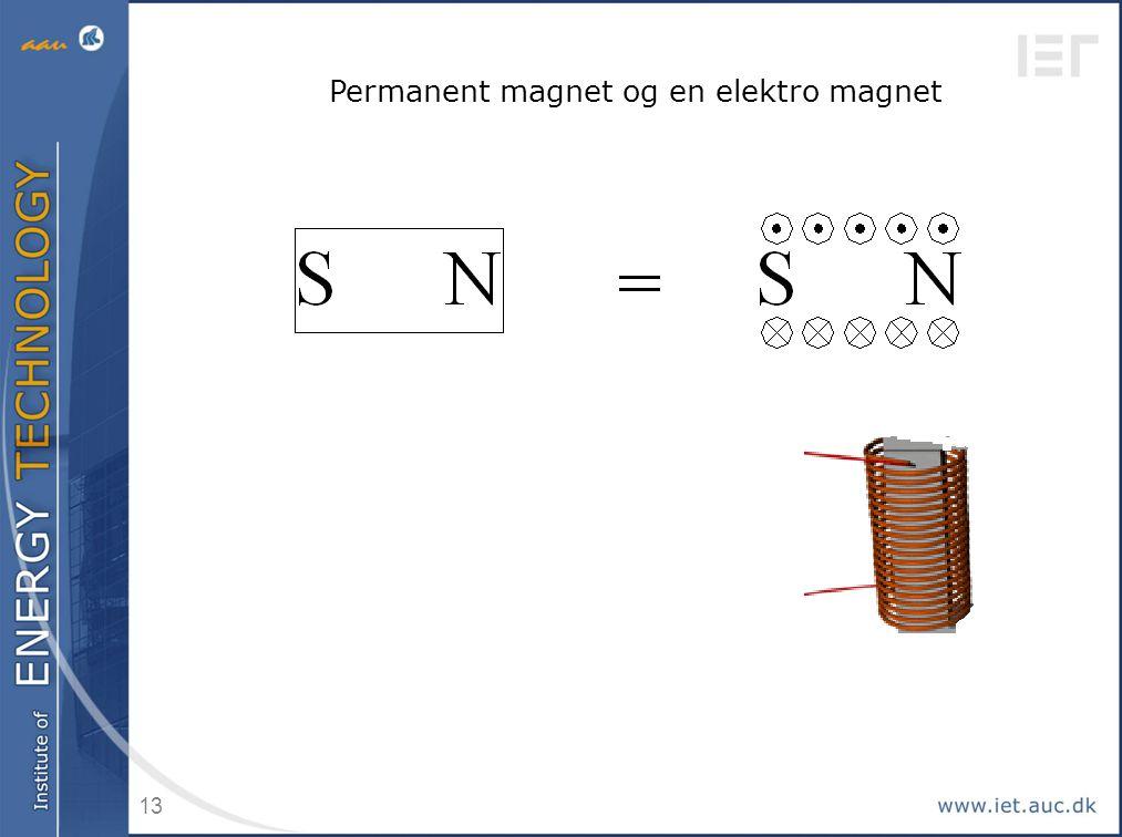 Permanent magnet og en elektro magnet