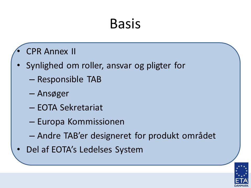 Basis CPR Annex II Synlighed om roller, ansvar og pligter for
