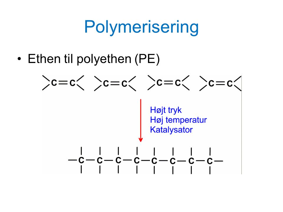 Polymerisering Ethen til polyethen (PE)