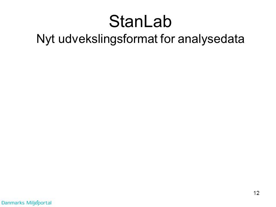 Nyt udvekslingsformat for analysedata