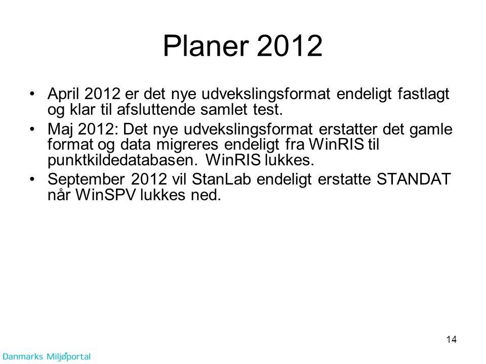 Planer 2012 April 2012 er det nye udvekslingsformat endeligt fastlagt og klar til afsluttende samlet test.