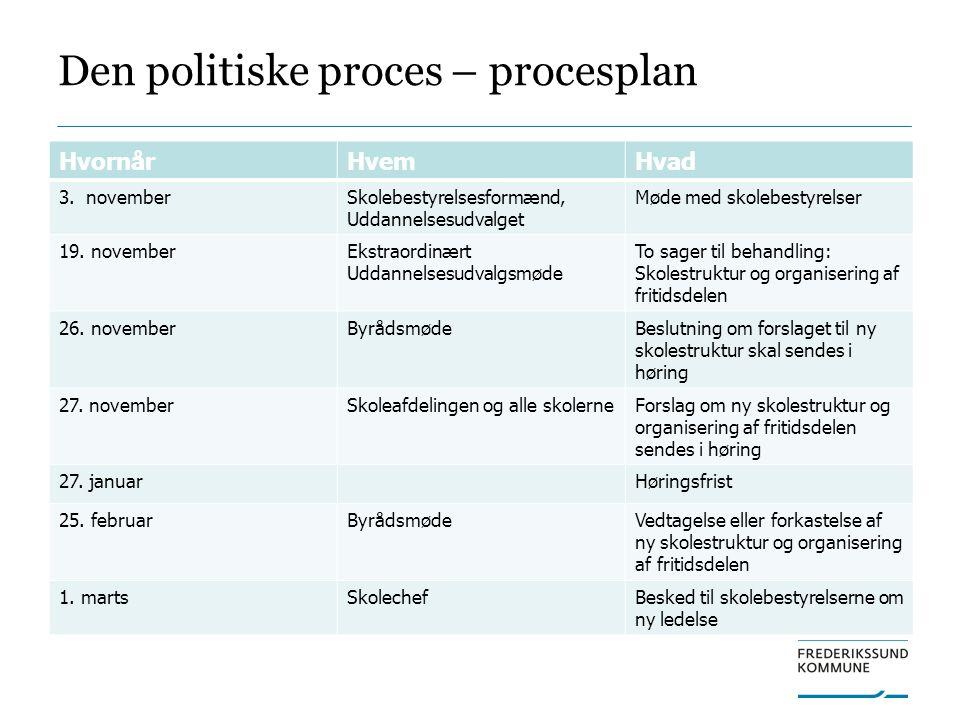 Den politiske proces – procesplan