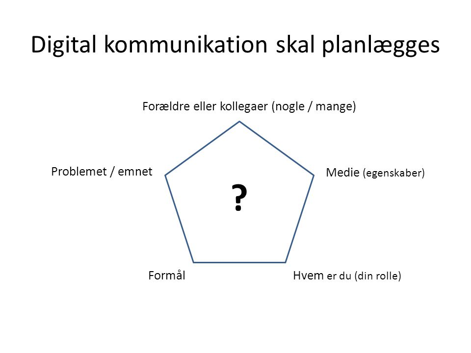 Digital kommunikation skal planlægges