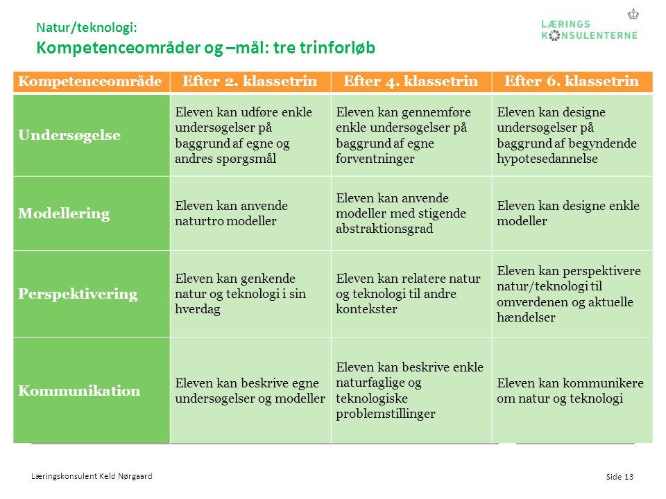 Kompetenceområder og –mål: tre trinforløb