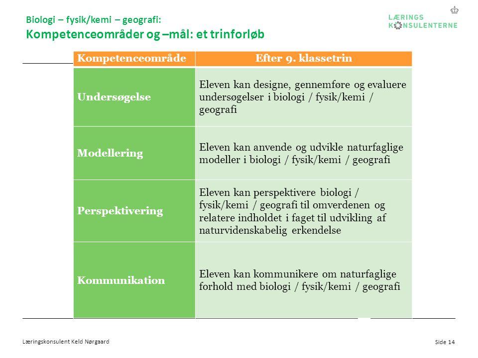 Kompetenceområder og –mål: et trinforløb