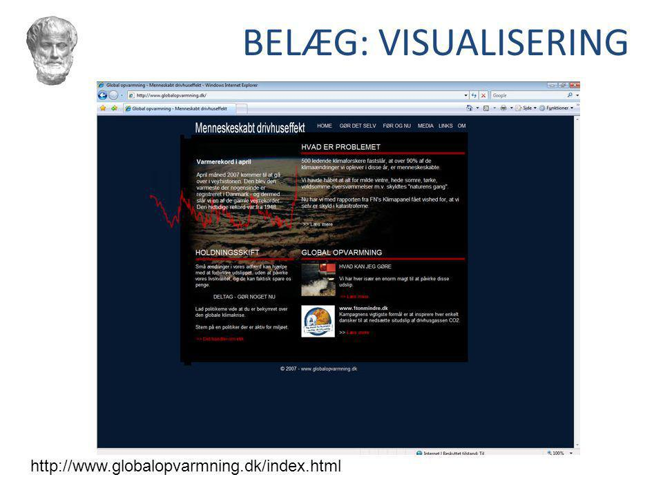 BELÆG: VISUALISERING http://www.globalopvarmning.dk/index.html