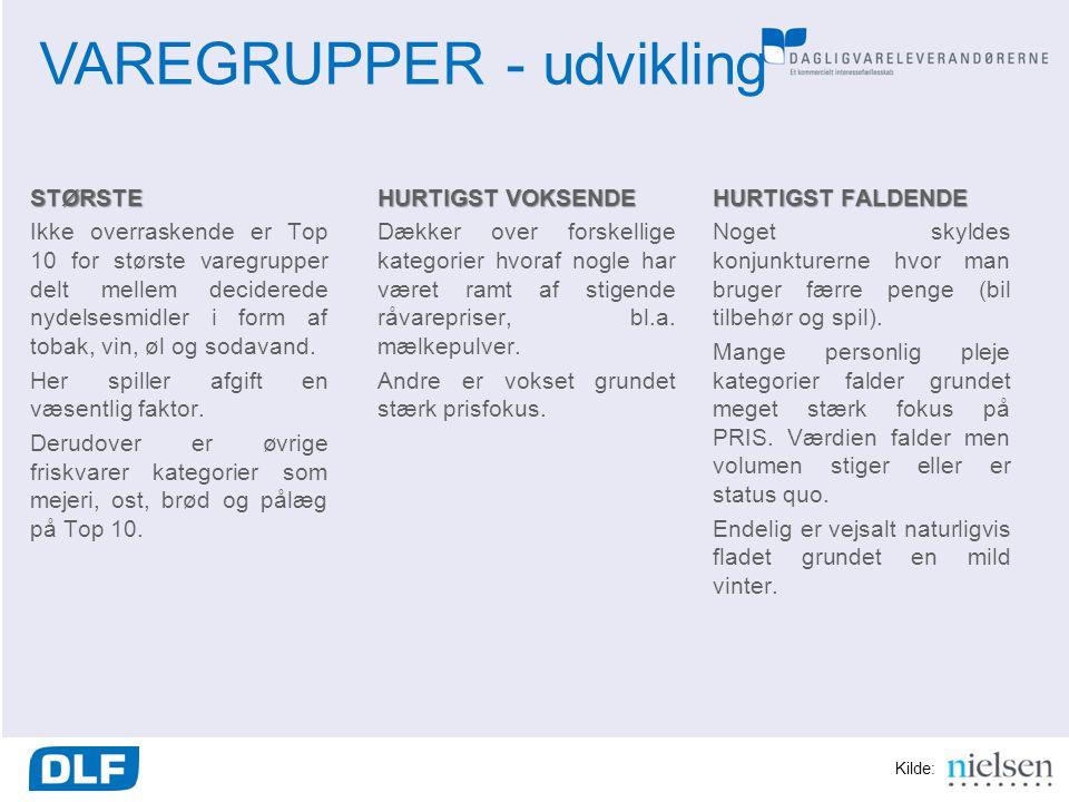 VAREGRUPPER - udvikling