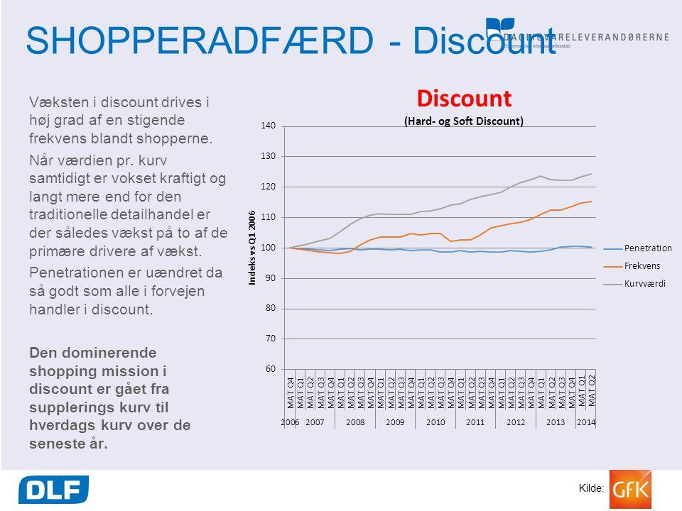 SHOPPERADFÆRD - Discount