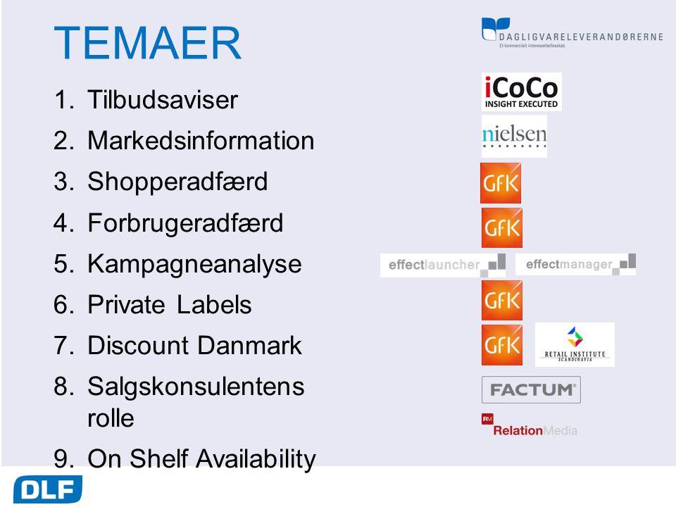 TEMAER Tilbudsaviser Markedsinformation Shopperadfærd Forbrugeradfærd