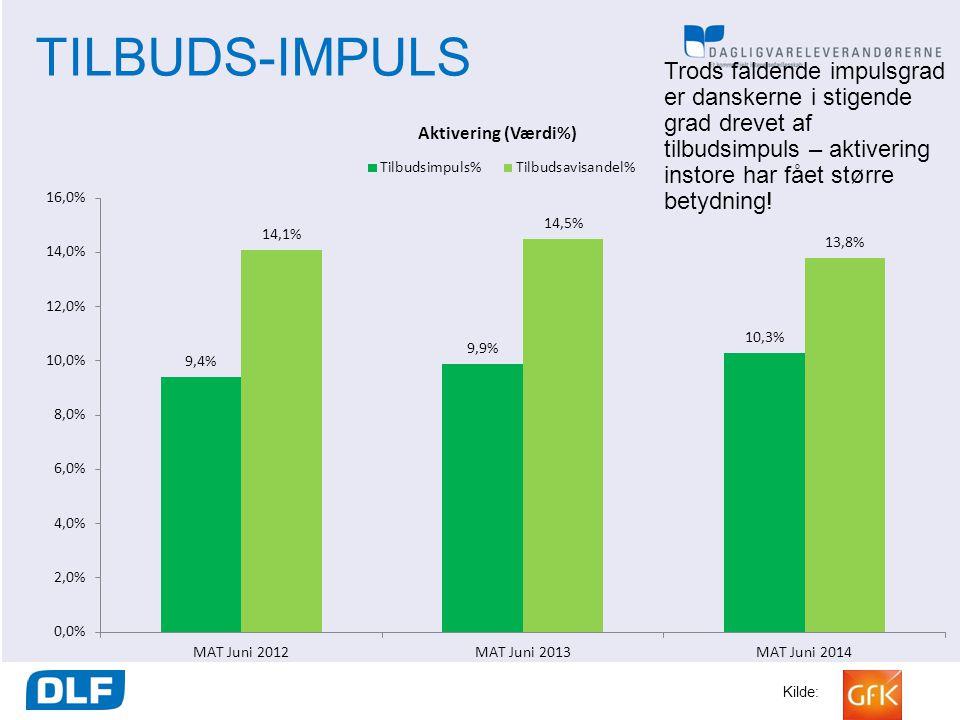 TILBUDS-IMPULS Trods faldende impulsgrad er danskerne i stigende grad drevet af tilbudsimpuls – aktivering instore har fået større betydning!