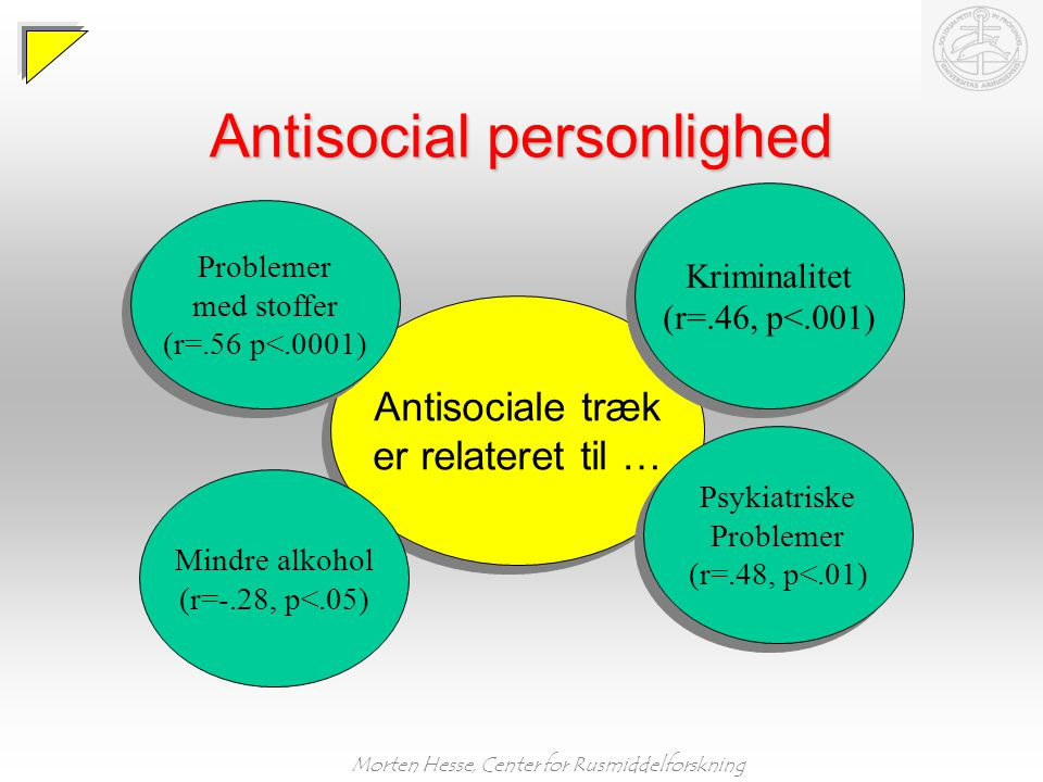 Antisocial personlighed