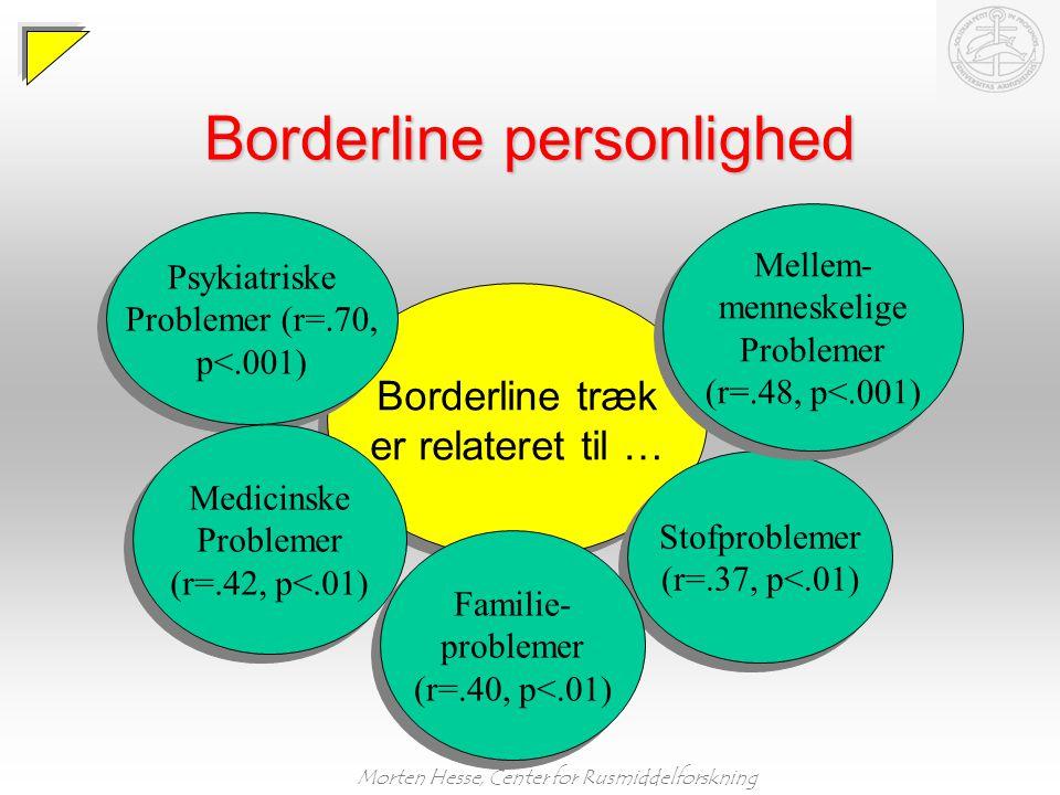 Borderline personlighed