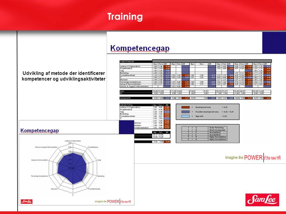 Training Udvikling af metode der identificerer kompetencer og udviklingsaktiviteter