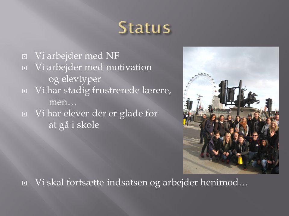 Status Vi arbejder med NF Vi arbejder med motivation og elevtyper