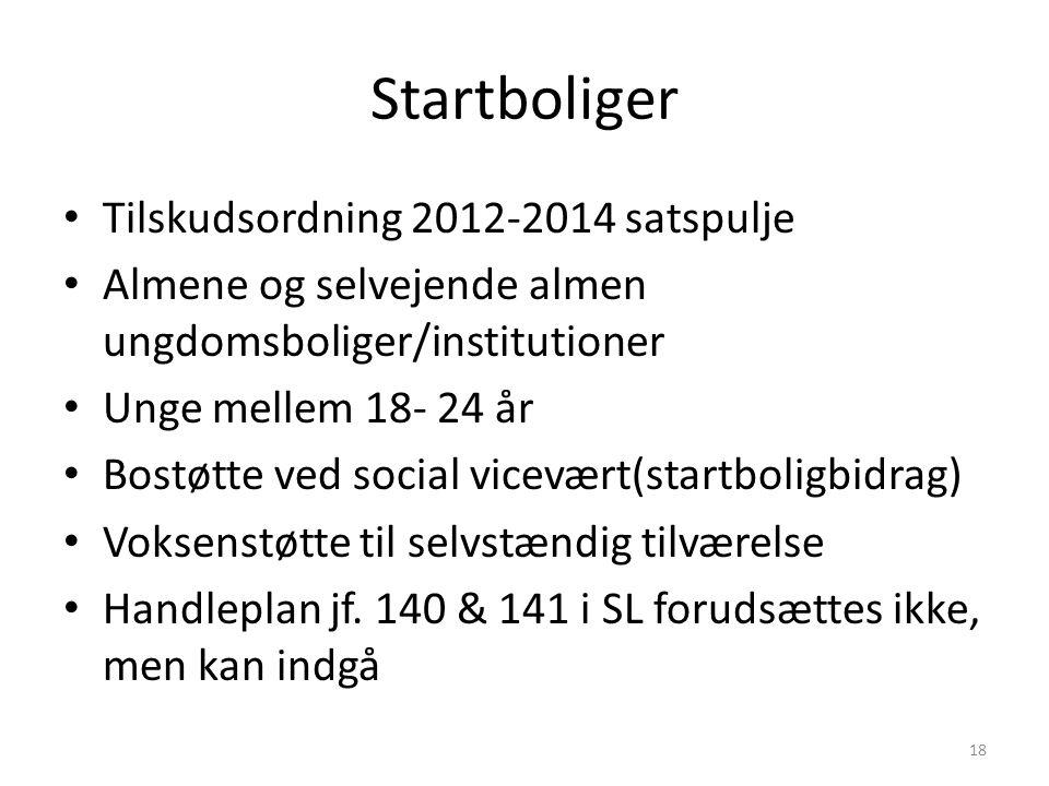 Startboliger Tilskudsordning 2012-2014 satspulje
