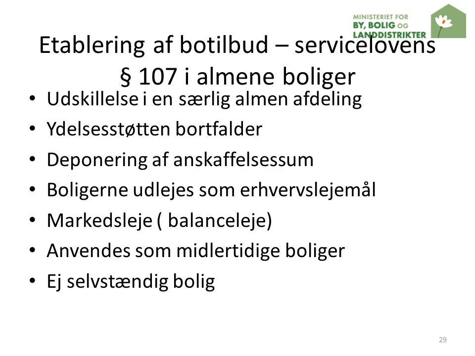 Etablering af botilbud – servicelovens § 107 i almene boliger