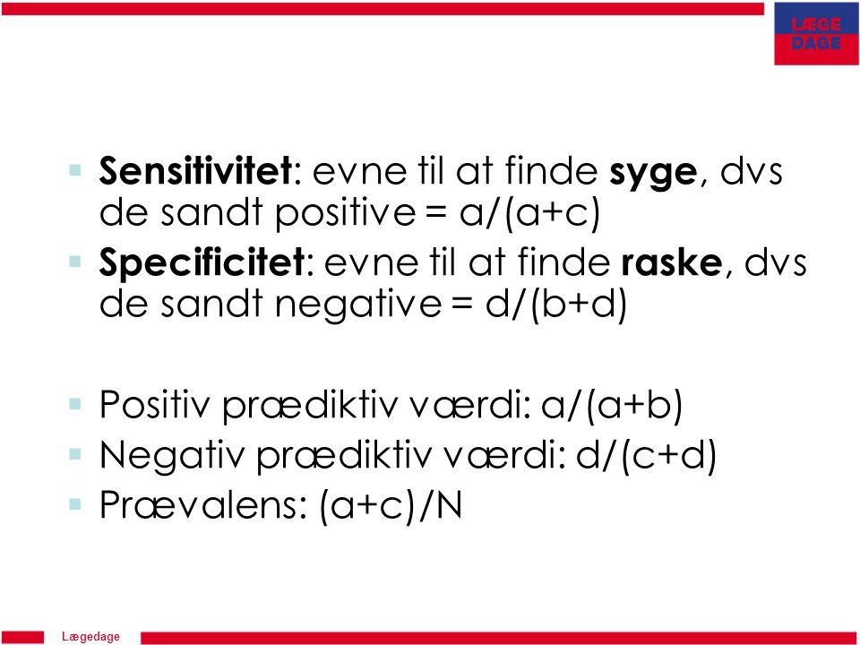 Sensitivitet: evne til at finde syge, dvs de sandt positive = a/(a+c)