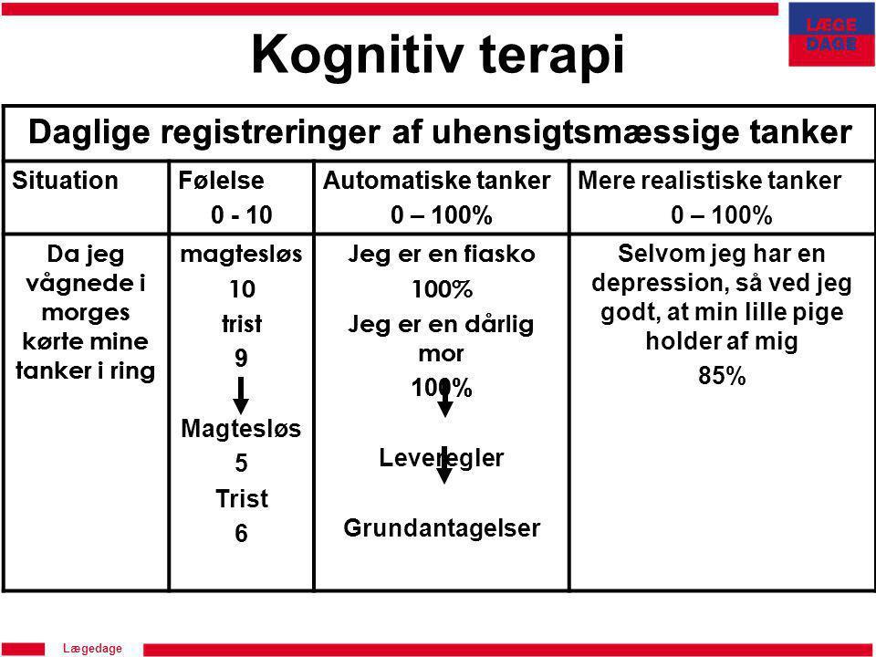 Kognitiv terapi Daglige registreringer af uhensigtsmæssige tanker