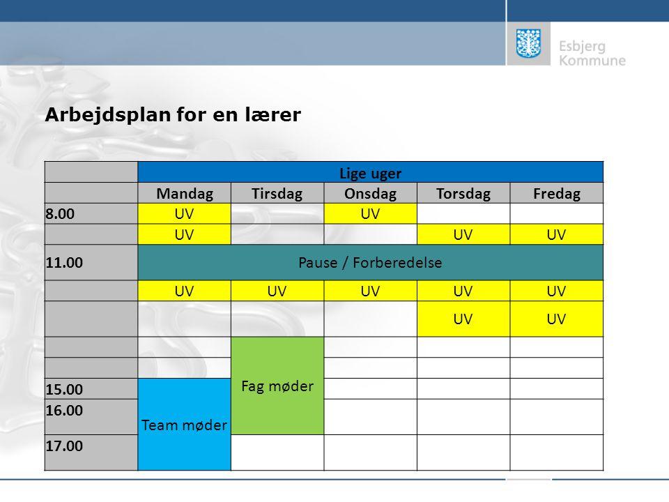 Arbejdsplan for en lærer