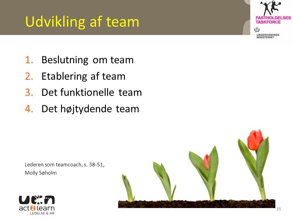 Udvikling af team Beslutning om team Etablering af team