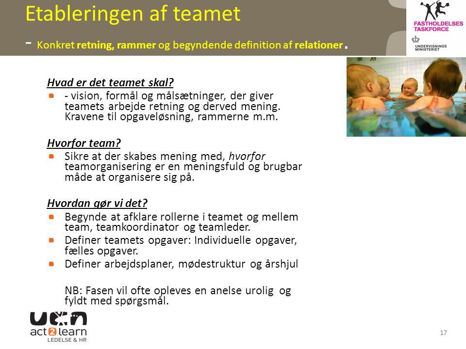 08-04-2017 Etableringen af teamet - Konkret retning, rammer og begyndende definition af relationer.