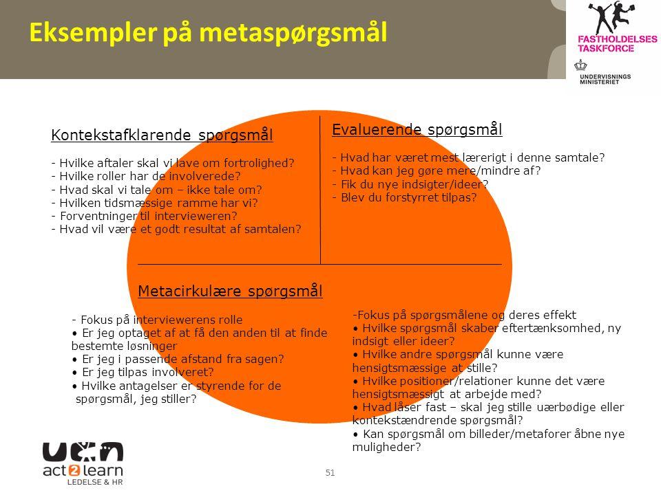 Eksempler på metaspørgsmål