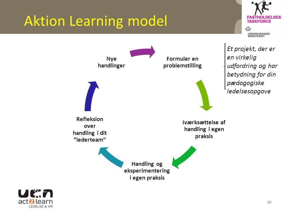 Aktion Learning model Formuler en problemstilling. Iværksættelse af handling i egen praksis. Handling og eksperimentering i egen praksis.