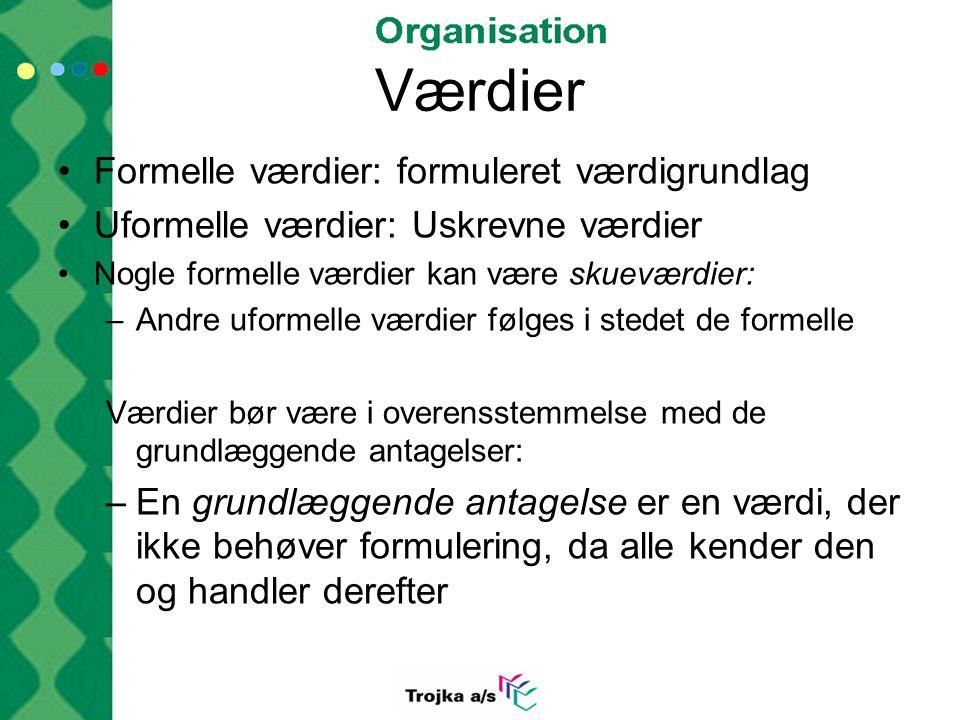 Værdier Formelle værdier: formuleret værdigrundlag