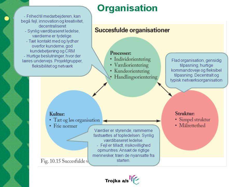 - Synlig værdibaseret ledelse, værdierne er tydelige.