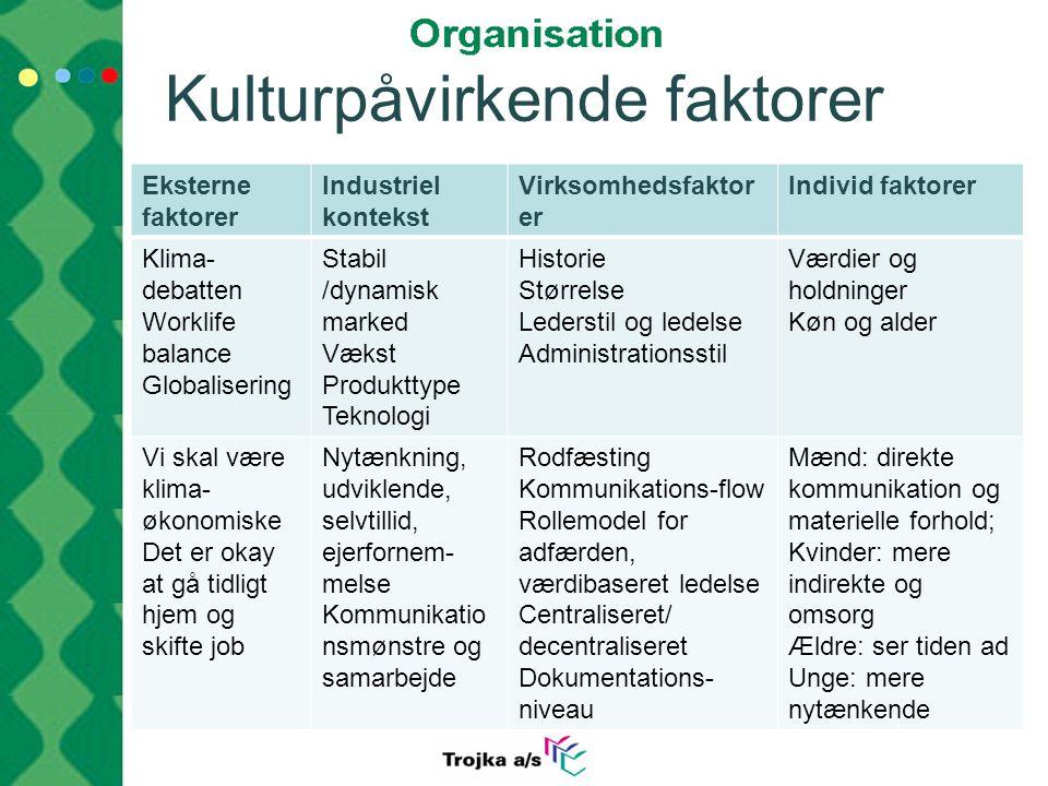 Kulturpåvirkende faktorer