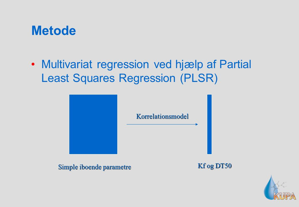 Metode Multivariat regression ved hjælp af Partial Least Squares Regression (PLSR) Simple iboende parametre.
