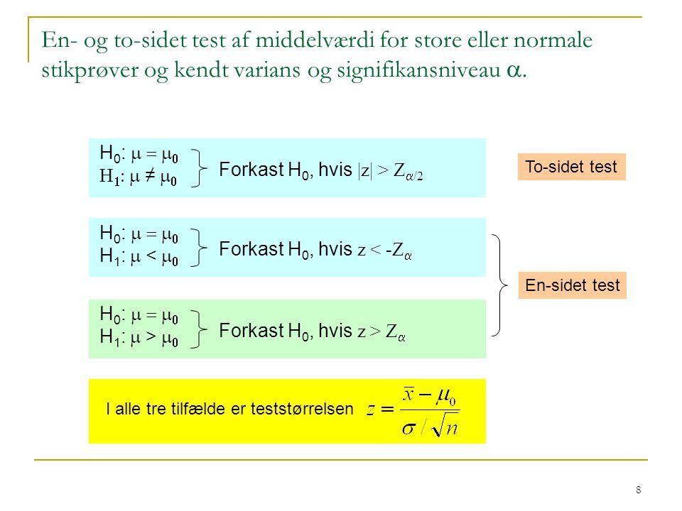 En- og to-sidet test af middelværdi for store eller normale stikprøver og kendt varians og signifikansniveau a.