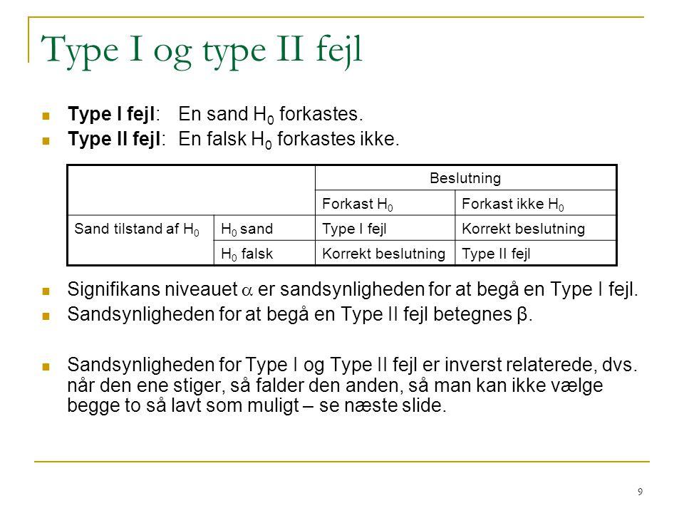 Type I og type II fejl Type I fejl: En sand H0 forkastes.