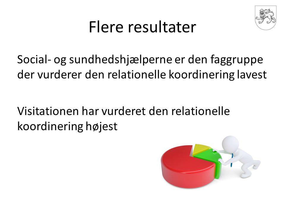 Flere resultater Social- og sundhedshjælperne er den faggruppe der vurderer den relationelle koordinering lavest.