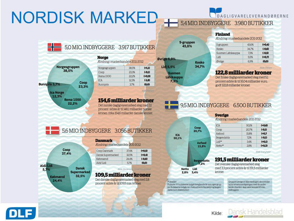 NORDISK MARKED Kilde: