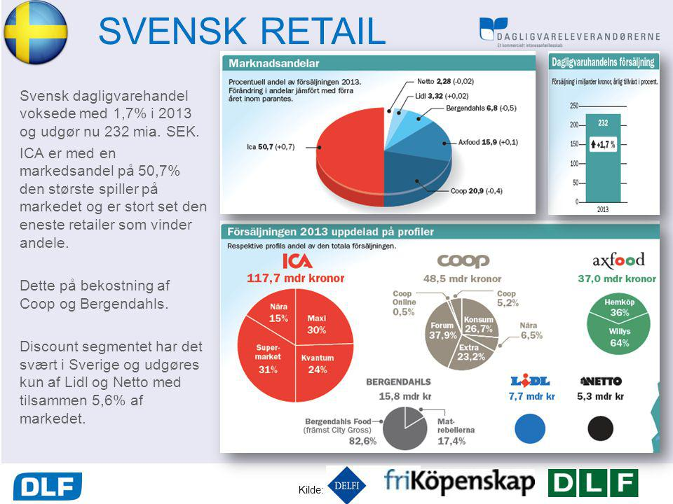 SVENSK RETAIL Svensk dagligvarehandel voksede med 1,7% i 2013 og udgør nu 232 mia. SEK.