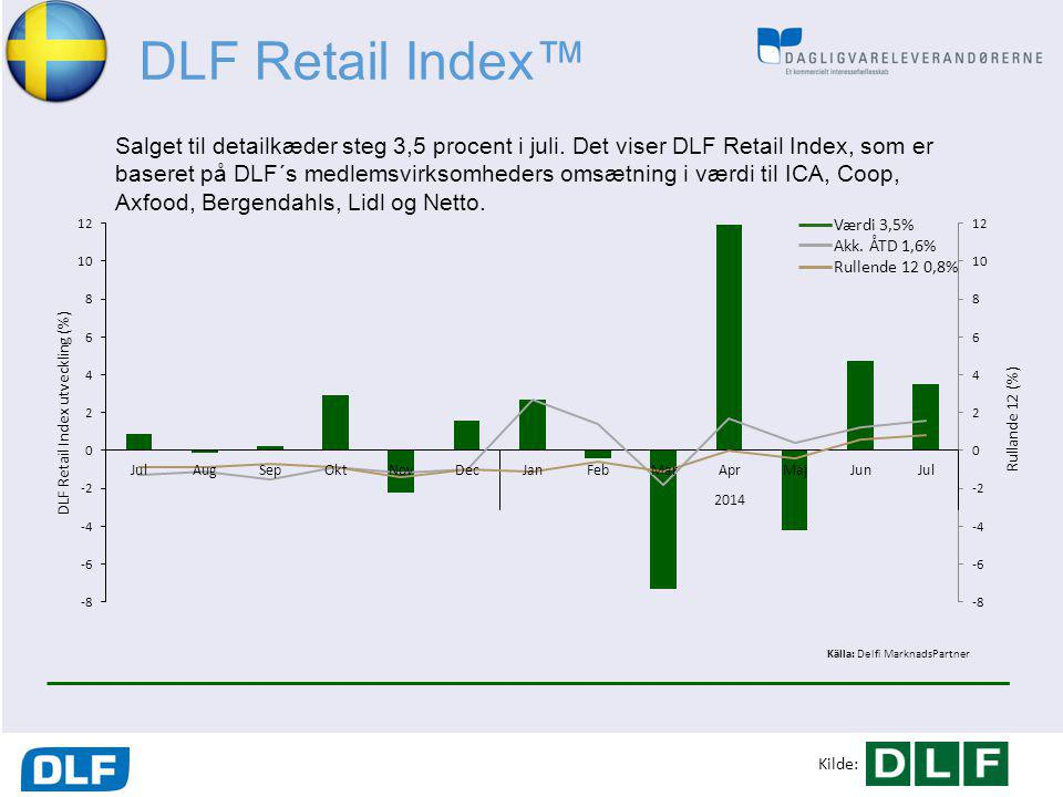 DLF Retail Index™