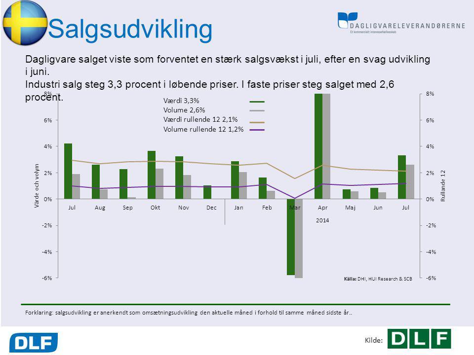 Salgsudvikling Dagligvare salget viste som forventet en stærk salgsvækst i juli, efter en svag udvikling i juni.