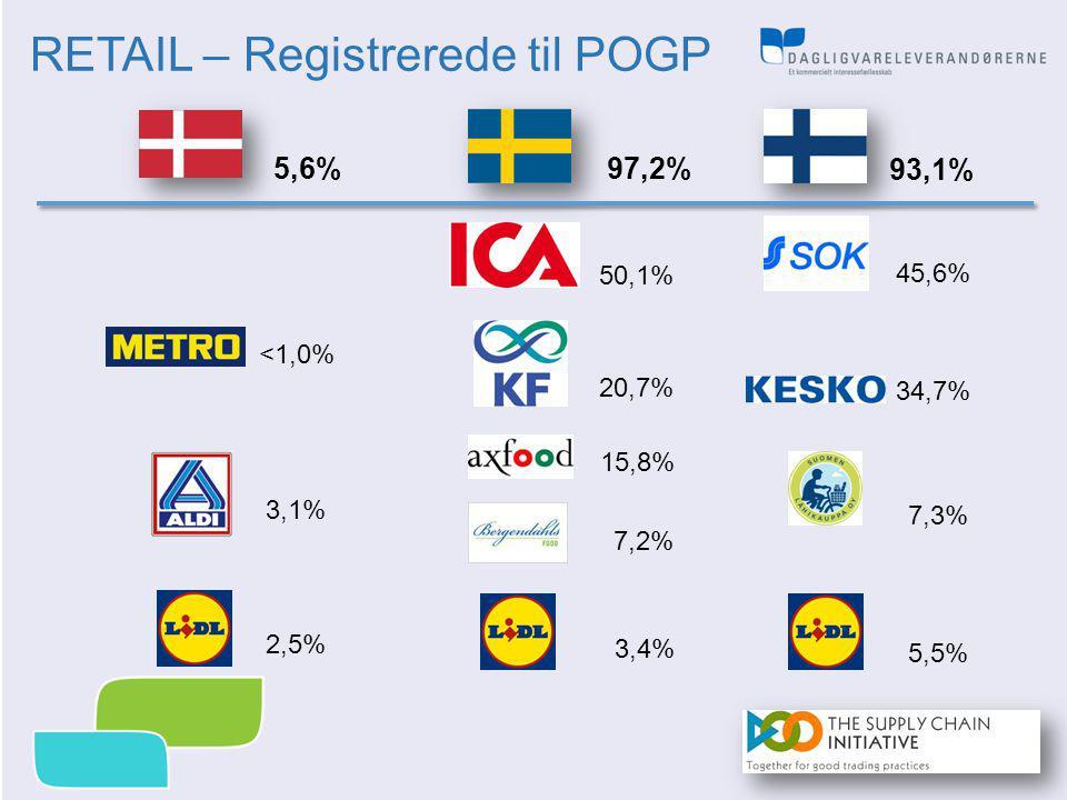 RETAIL – Registrerede til POGP