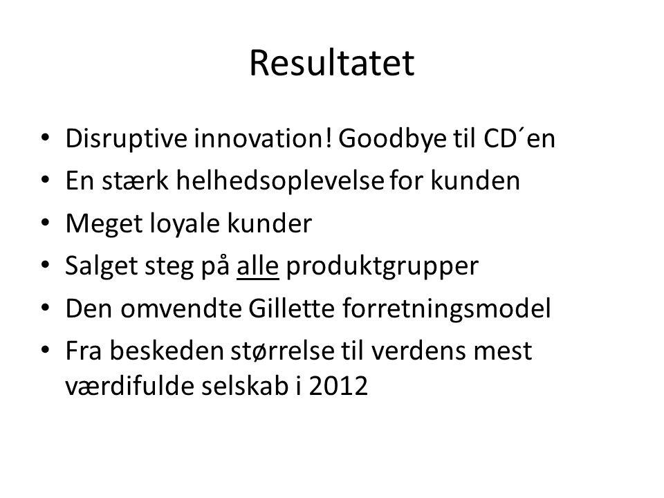 Resultatet Disruptive innovation! Goodbye til CD´en