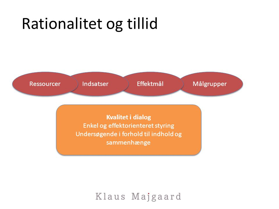 Rationalitet og tillid