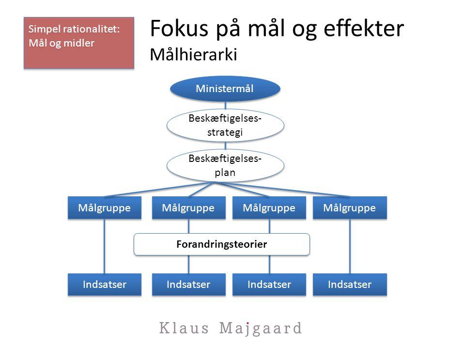 Fokus på mål og effekter Målhierarki