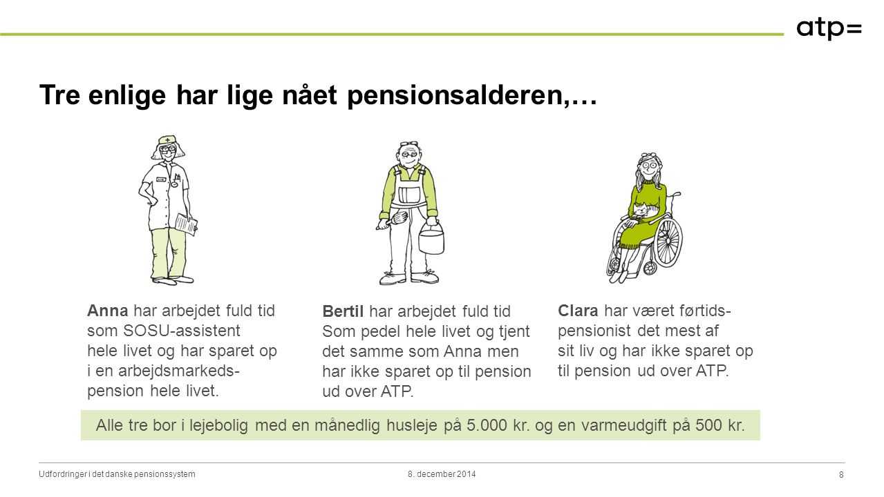 …de har forskellige rådighedsbeløb før og efter pensionen…