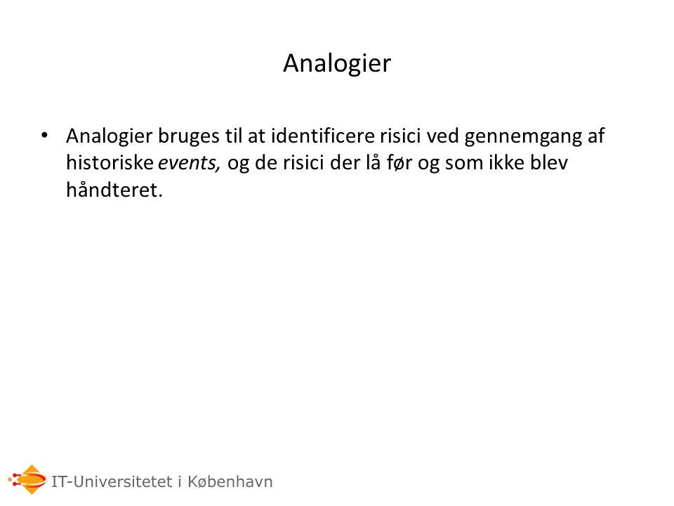 Analogier Analogier bruges til at identificere risici ved gennemgang af historiske events, og de risici der lå før og som ikke blev håndteret.