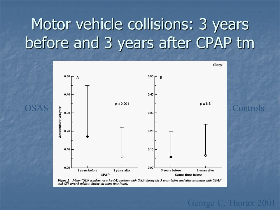 Motor vehicle collisions: 3 years before and 3 years after CPAP tm