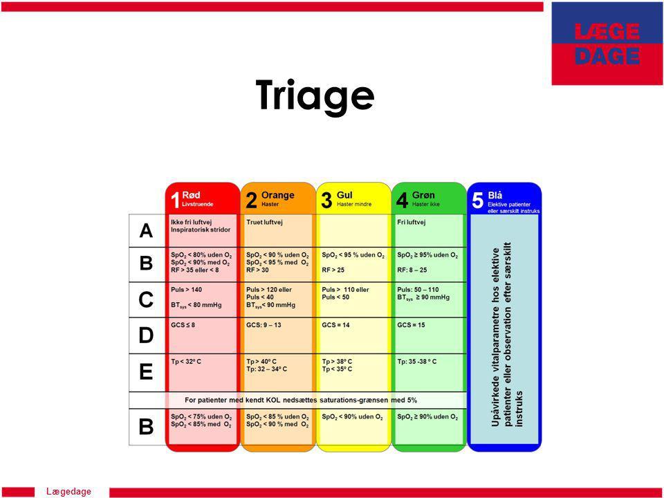 Triage Triage: