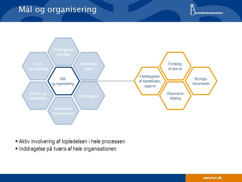 Mål og organisering Aktiv involvering af topledelsen i hele processen