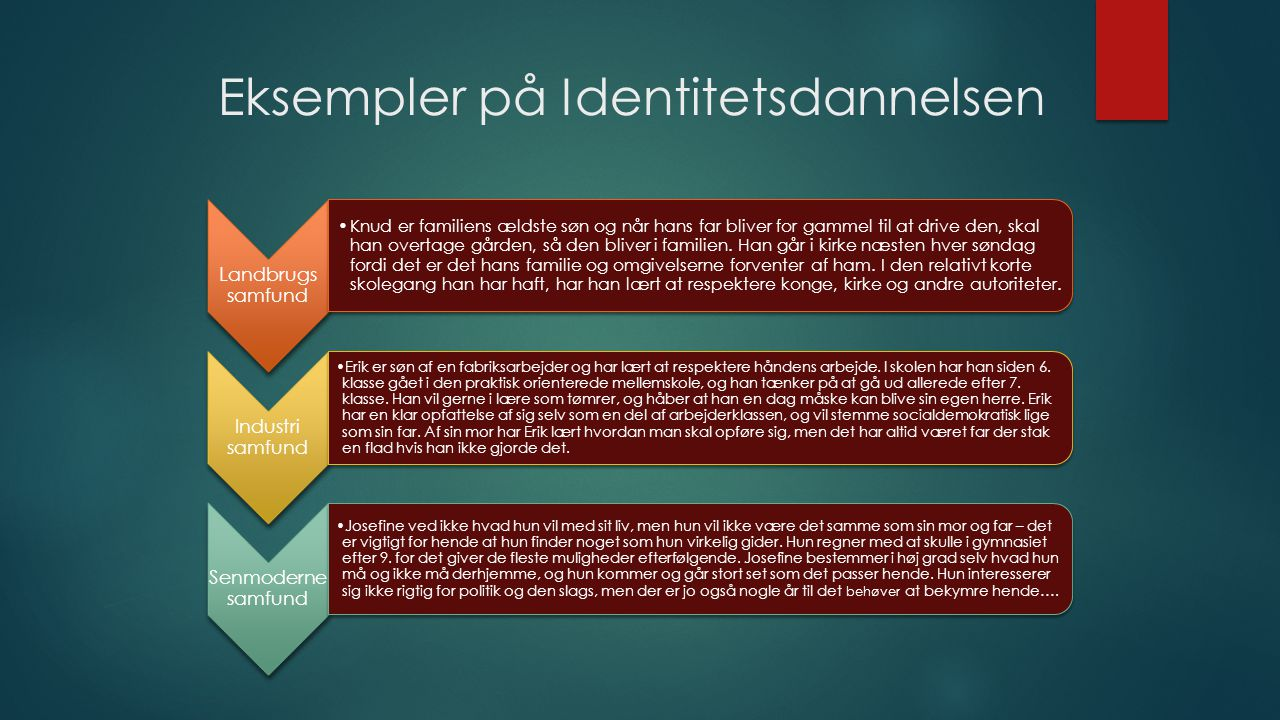Eksempler på Identitetsdannelsen